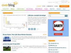 Over-Blog.com : plateforme de blog gratuite over blog
